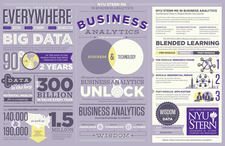 business-analytics-chart
